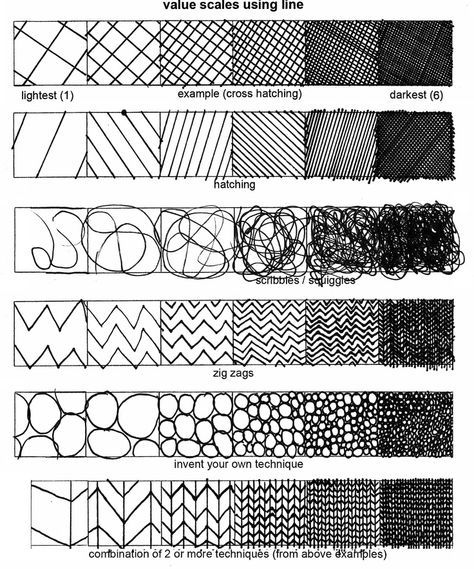 Basic drawing techniques using patterns, shapes and lines that progressively get darker to communicate depth. A combination of any of these techniques adds detail to your drawings. Principles Of Art Balance, Elements And Principles, Elements Of Art, Texture Drawing, Basic Drawing, Drawing Tips, Drawing Ideas, Shading Techniques, Art Techniques