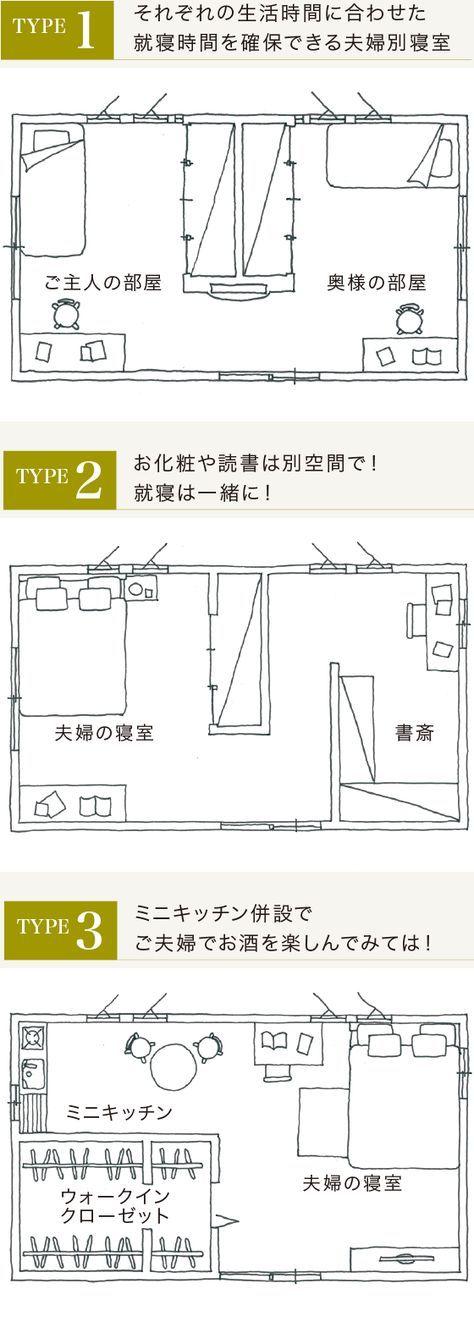 マスタースイートルーム 夫婦の寝室 寝室 レイアウト 家の間取り図 平面図