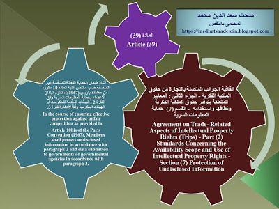 مدحت سعد الدين محمد المحامى بالنقض اتفاقية الجوانب المتصلة بالتجارة من حقوق الملكية ا Trading Agreement