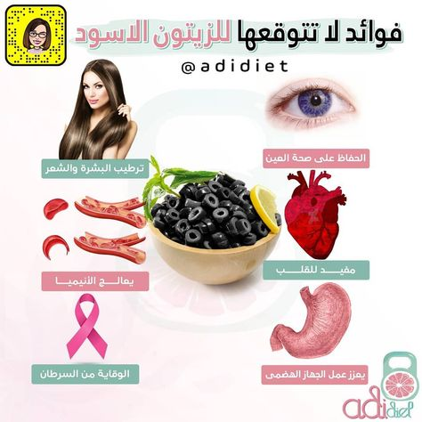 Pin By Ehab Ehah On معرفة Skin Care Movie Posters