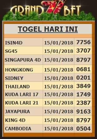 Result Togel Hari Ini  Singapura Thailand Lari