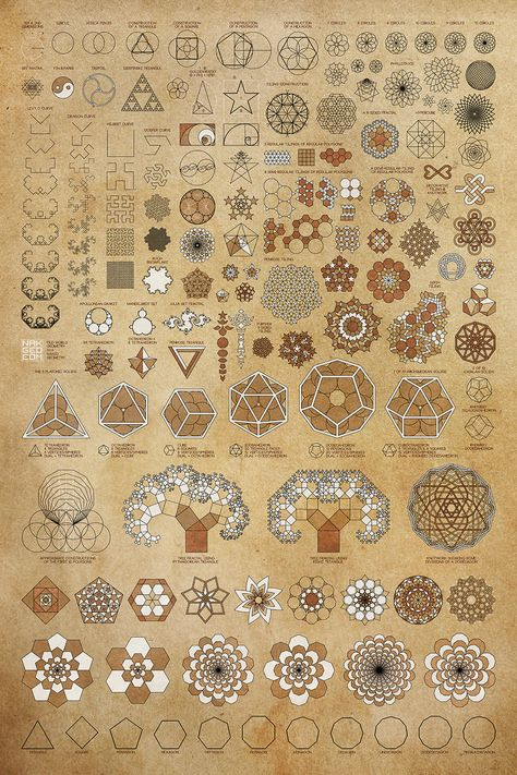 Sacred Geometry Poster Old World Geometry Naked Geometry is part of Geometry art - This sacred geometry poster is the culmination of 9 years of study and geometric art work, including tiling, knot weaving, platonic solids, and fractals Geometric Shapes, Geometric Patterns, Geometric Designs, Sacred Geometry Symbols, Sacred Geometry Tattoo, Platonic Solid, Math Art, Crop Circles, Islamic Art