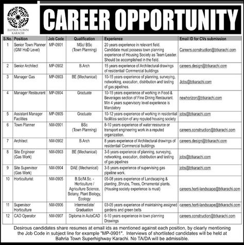 Pakistan Job Alert Manager,-Electrical-Engineer,-Office-Assistant - water resource engineer sample resume