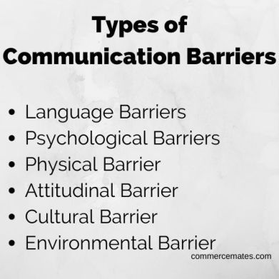 Types Of Communication Barriers In 2020 Communication Process Effective Communication Cultural Barriers