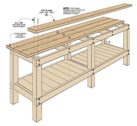 Phenomenal Heavy Duty Plank Workbench Woodsmith Plans A Basic Pabps2019 Chair Design Images Pabps2019Com