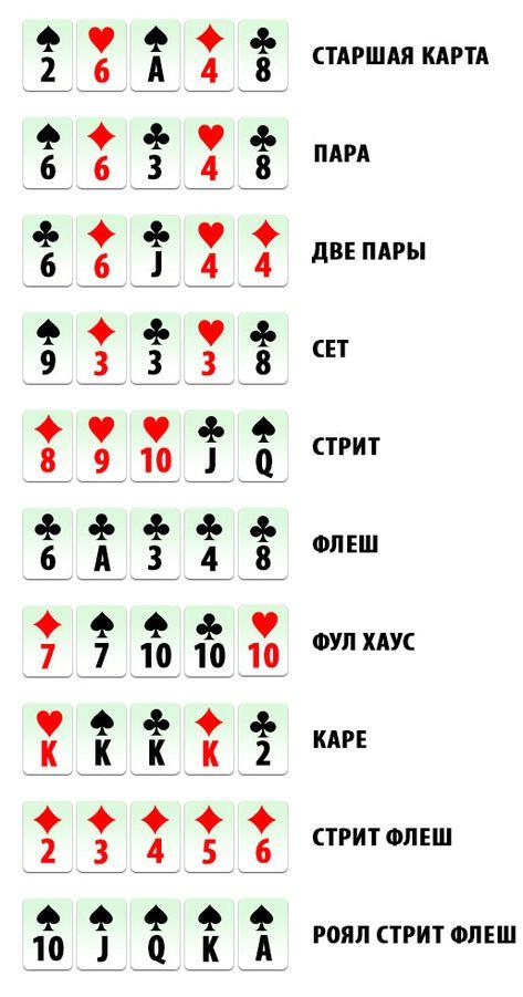 Правила покера техасский холдем в казино чат рулетка онлайн в казахстане