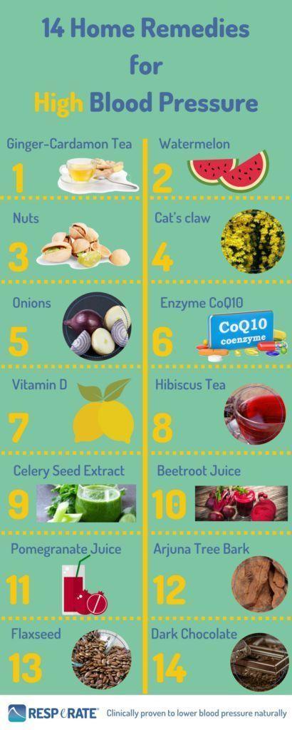 108 Blood Pressure Lowering Smoothies Blood Pressure Diet Blood