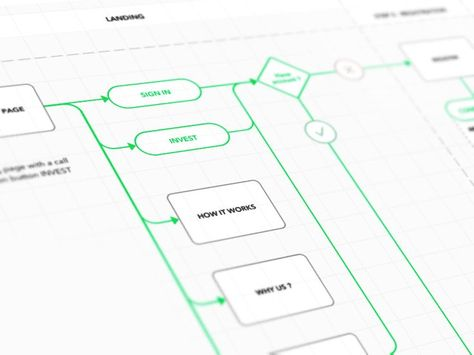 User Flow Diagram Template If youu0027re a user experience - task analysis template