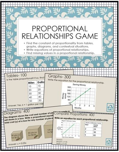 Proportional Relationships Jeopardy Game Proportional Relationships Relationship Games Relationship