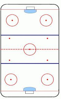 Table hockey diagram introduction to electrical wiring diagrams template for lines on hockey cake birthday party ideas pinterest rh pinterest ie ice hockey diagram air hockey table wiring diagram keyboard keysfo Gallery