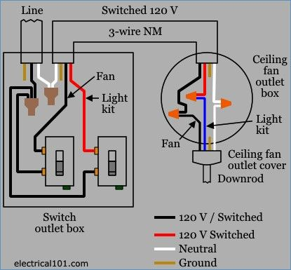 Wiring Diagram For Ceiling Fan With Light Australia Bookingritzcarlton Info Listrik