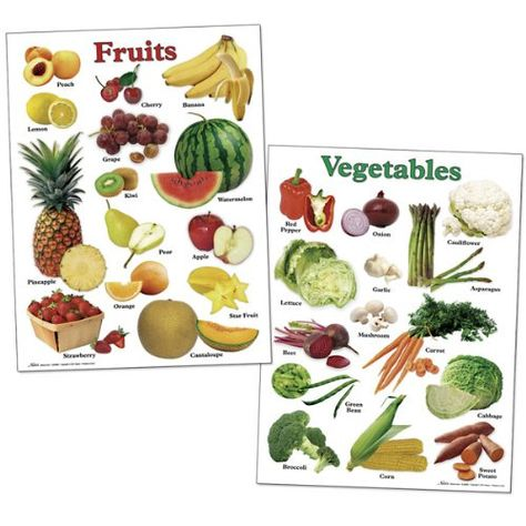 72 posters ideas vegetables learning