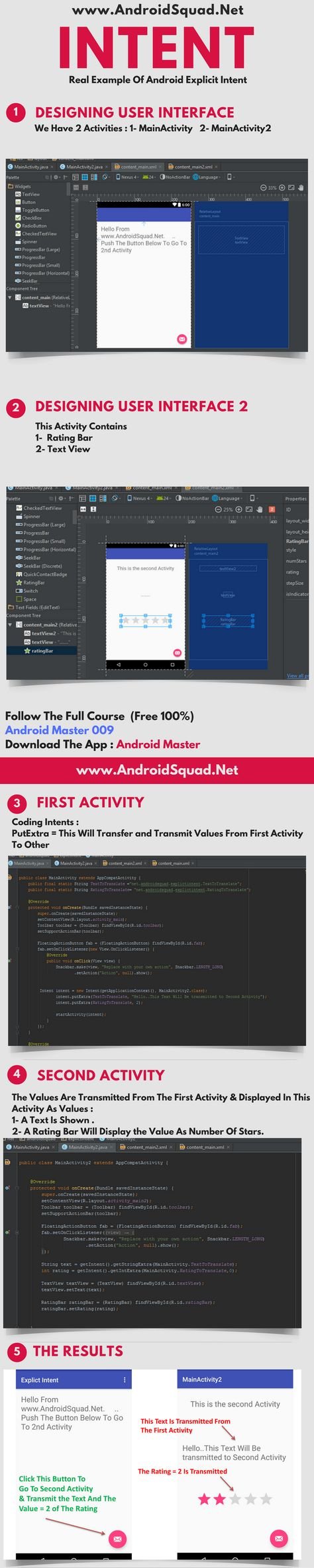 Android intents learn android app development follow our course android intents learn android app development follow our course android master 009 androidsquad android master app component pinterest app fandeluxe Images