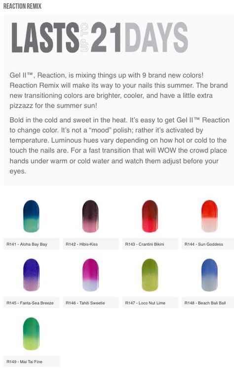 Gel II Reaction polish