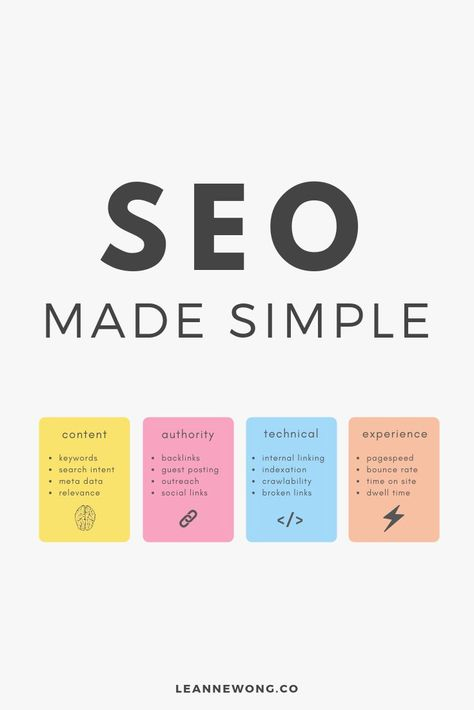 SEO Made Simple: A Step-By-Step Guide to Rank on Google