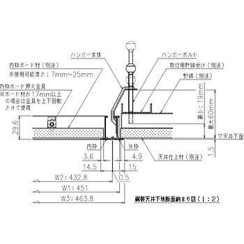 天井点検口 Monotaro ユーティリティ 工具 現場