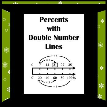 Double Number Line Models Using Percents Math Fact Worksheets Number Line Line Math