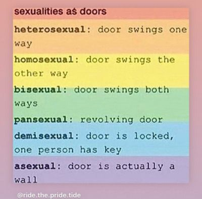 Pin On Asexuality