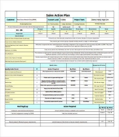 Sales Action Plan Template Excel Beautiful Excel Sales Template 8 Free Excel Documents Down Action Plan Template Marketing Plan Example Sales Strategy Template