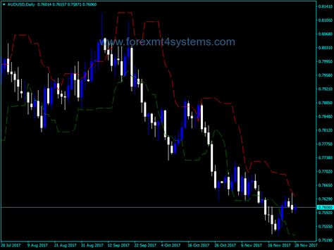 Download Free Forex Candle Stop Indicator Free Neon Signs