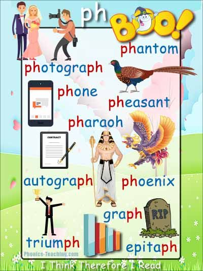 Ph Consonant Digraph Poster A Free Printable Poster Showing Words And Pictures For The Ph Sound Use This Poster When L Phonics Posters Phonics Words Phonics