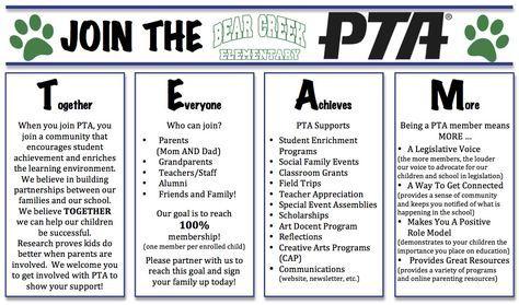 Membership form front PTA Pinterest School, Bulletin board - membership forms templates