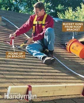 Metal Roof Safety Harness Metal Roof Roof Safety Harness Roof