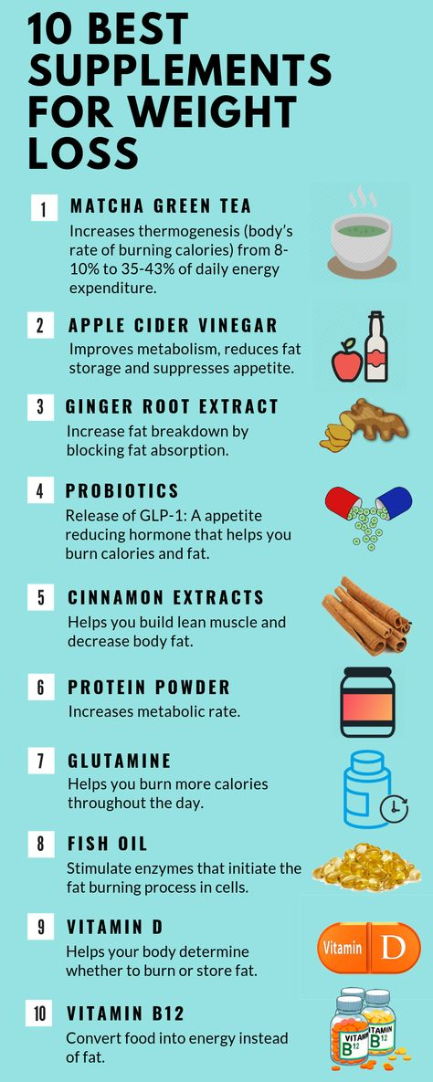 10 Best Supplements For Weight Loss -  If you want to lose weight faster, these 10 supplements will help.   #weightloss #supplements #fatloss #loseweight #weightloss #health #loseweight