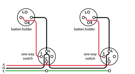 Image showing wiring diagram of a loop at the switch circuit ... on lighting module, electrical conduit, lighting outlet, ground and neutral, lighting kitchen, lighting rigging, lighting service, power cable, lighting power, extension cord, lighting load calculations, three-phase electric power, wiring diagram, lighting hardware, lighting a fuse, distribution board, lighting installation, power cord, electric motor, lighting pipes, lighting software, earthing system, lighting transformers, lighting wood, knob-and-tube wiring, alternating current, junction box, national electrical code, lighting knobs, lighting painting, circuit breaker, electric power distribution, lighting inverter, lighting dimmers, lighting conduit, lighting components, electrical engineering,