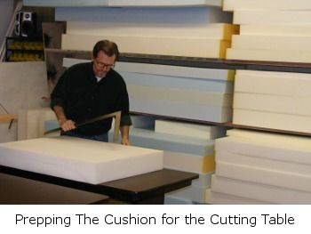 Upholstery Foam Cushions Seat Pads Any Size Thickness Cut