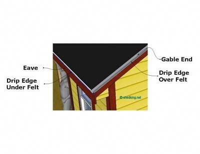 How To Build A Shed On The App Store Shed Roof Design Building A Shed Roof Shed Roof Repair
