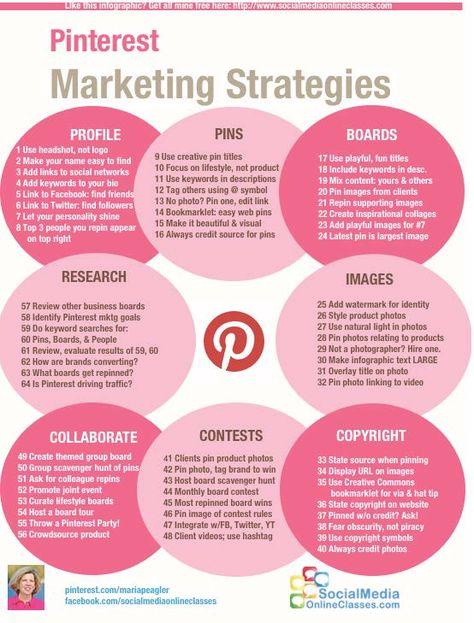 Pinterest Marketing Strategies - Spark and Hustle