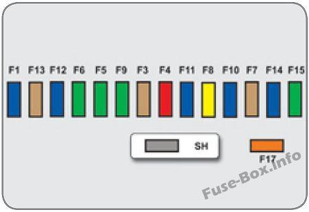 Instrument panel fuse box diagram: Citroen C3 (2009-2016) | Fuse box, Citroën  c3, Citroen | Citroen C3 Fuse Box |  | Pinterest