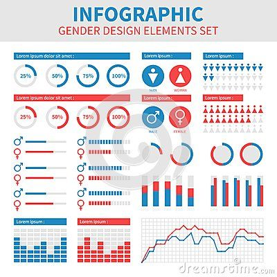 17 Moodboard Infographic Gender Pay Gap Ideas Gender Pay Gap Infographic Gender