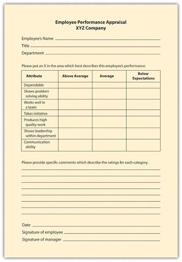 Graphic Rating Scale Example : graphic, rating, scale, example, Production, Graphic, Designer, Performance, Appraisal, Suggestions, Below, Performanc…, Appraisal,, Evaluation,, Evaluation