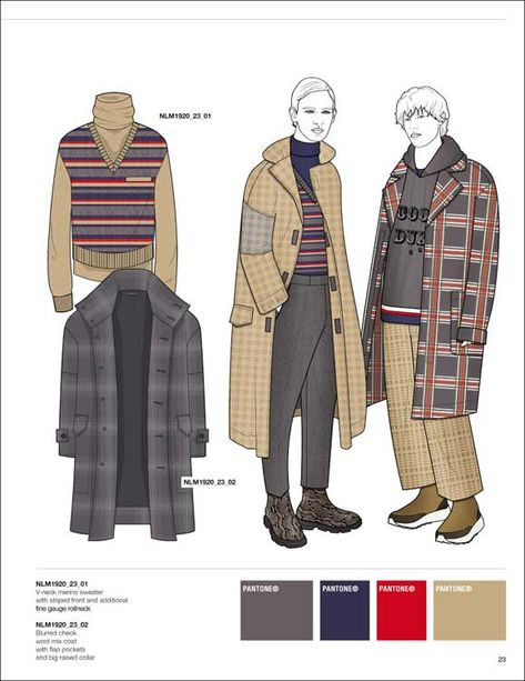 Next Look Menswear A/W 19/20 Fashion Trends Styling incl. DVD | mode...information GmbH