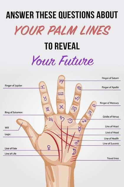 Quiz Answer These Questions About Your Palm Lines To Reveal Your