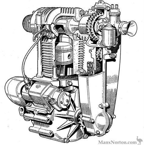 Bsa A50 Wiring Diagram