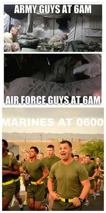 Air Vs Vs Marines Army Force Vs Navy