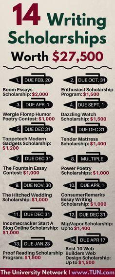 Blackrock Founders Scholarship A Scholarship Program For