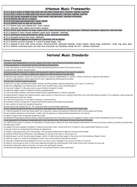 Collection of Fun Elementary Music Lesson Plans, lots of different - music teacher resume