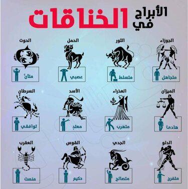 كيف تتصرف الأبراج في المشاكل برج الجوزاء برج الحمل برج الميزان برج الثور برج العقرب برج الحوت Love Quotes Wallpaper Happy Life Quotes Arabic Funny