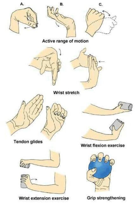 Wrist stretches to strengthen -- tried this today and was surprised to see how good the stretching felt in my wrists and hands.   I had no idea I was carrying tension in my wrists.