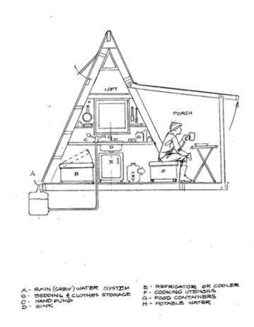 Deek Diedricksen S Transforming A Frame Getaway Cabin Pdf File A Frame Cabin Plans Getaway Cabins A Frame House