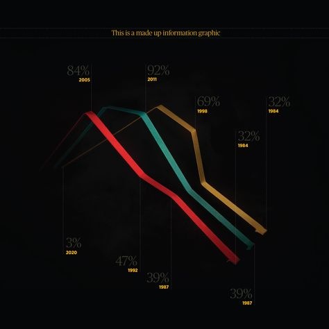 Information Graphics On Behance Information Graphics Magazine Web Design Infographic