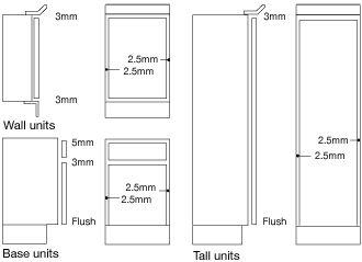 Perfect Measuring Kitchen Fronts   U201eGoogleu201c Paieška | Kitchen Standart | Pinterest  | Doors, Kitchens And Interiors