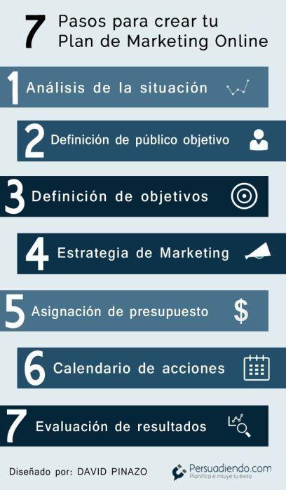 7 pasos para crear un Plan de Marketing online #infografia #infographic #marketing - TICs y Formación