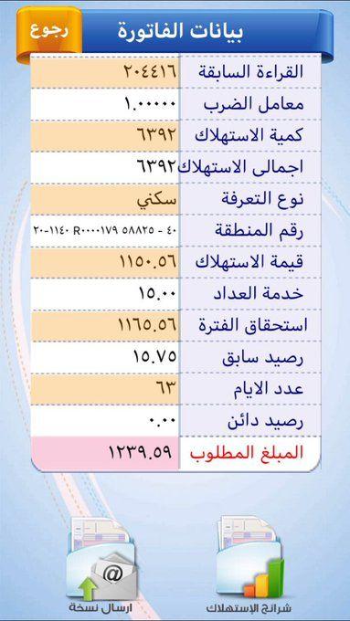 Eng Ali علي الشهري On Twitter Map 10 Things Map Screenshot