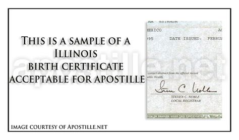 This is a sample of an Ohio Birth Certificate acceptable for ...