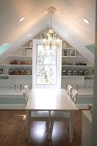 Finished Attic Finished Attic Craft Room Storage Area Heating Cooling Finished Attic Space Attic Craft Rooms Dream Craft Room Home